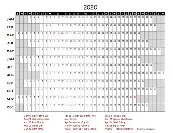 2020 India Project Timeline Calendar