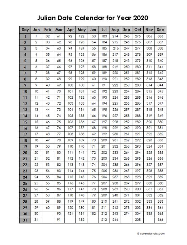 2020 Yearly Julian Calendar