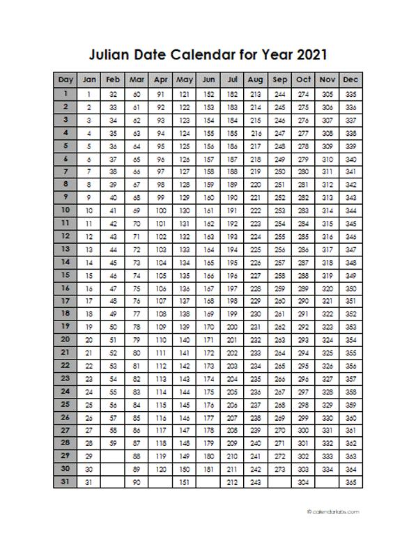 2021 Yearly Julian Calendar