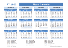 Fiscal Planner Template 2021