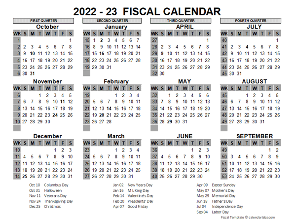 2022 US Fiscal Year Template