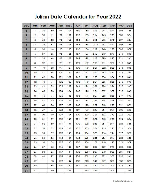 Quadax Julian Calendar 2022.2022 Yearly Julian Calendar Free Printable Templates