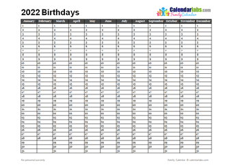 2022 Birthday Calendar Template